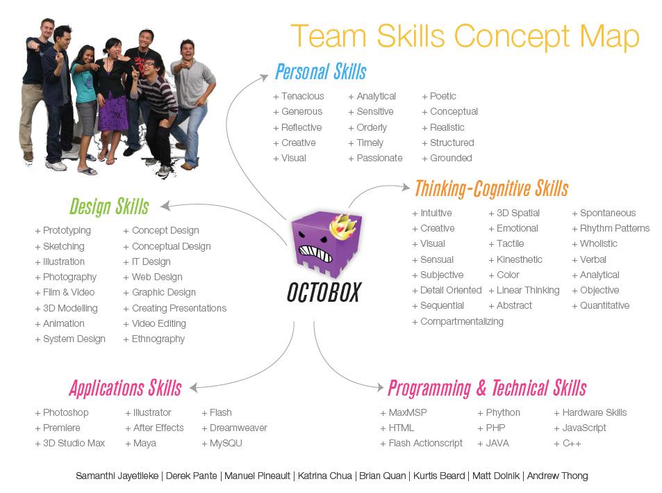 Week 1: Introduction & Team Formation - Team Octobox